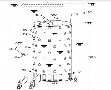 Amazon Drone-enabled fulfilment centre, (United States Patent and Trademark Office 2017)